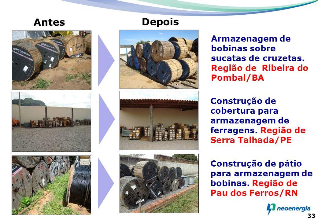 Antes Depois. Armazenagem de bobinas sobre sucatas de cruzetas. Região de Ribeira do Pombal/BA.