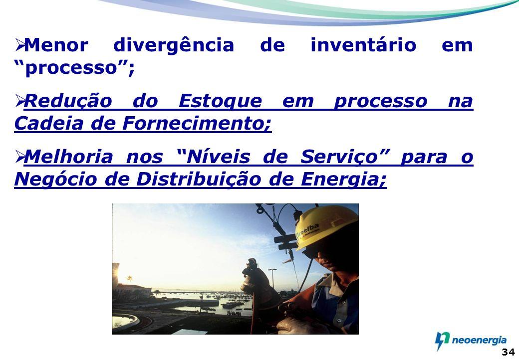Menor divergência de inventário em processo ;