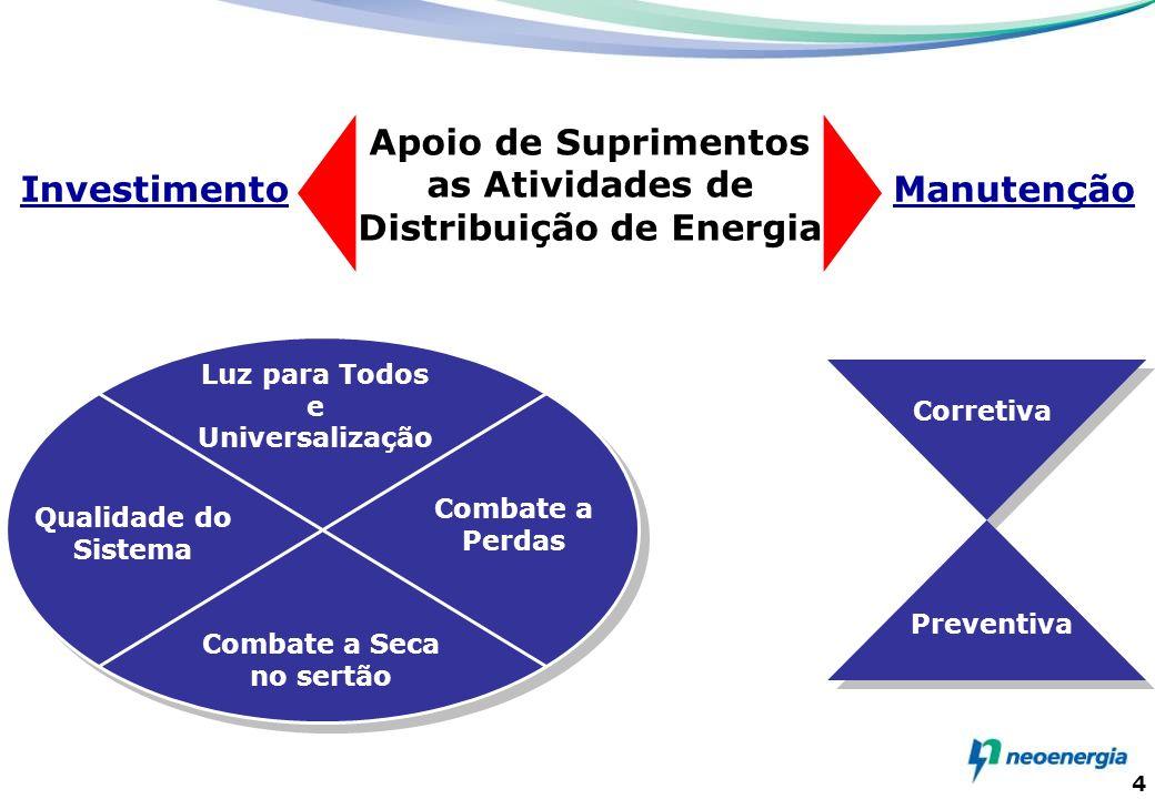 Apoio de Suprimentos as Atividades de Distribuição de Energia