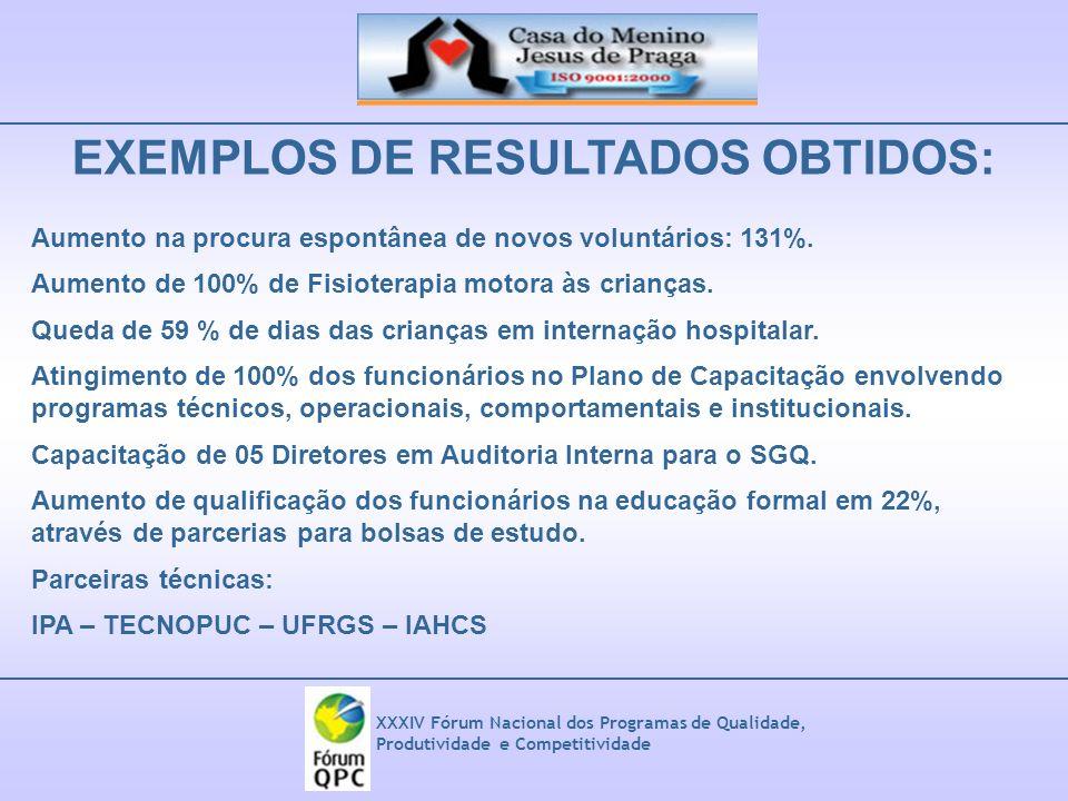 EXEMPLOS DE RESULTADOS OBTIDOS: