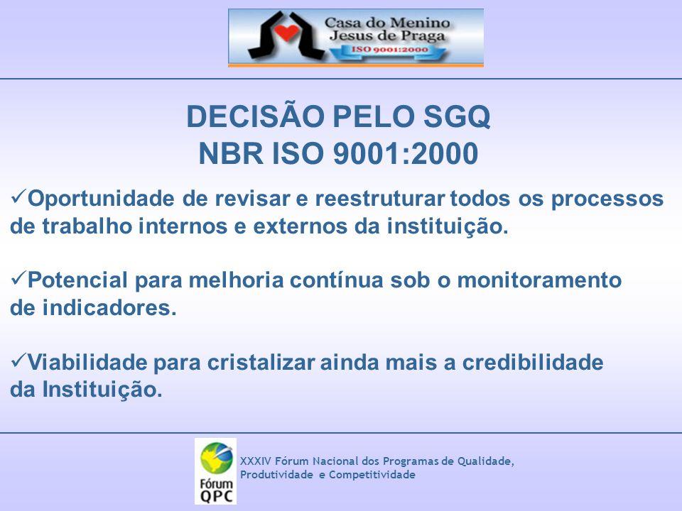 DECISÃO PELO SGQ NBR ISO 9001:2000