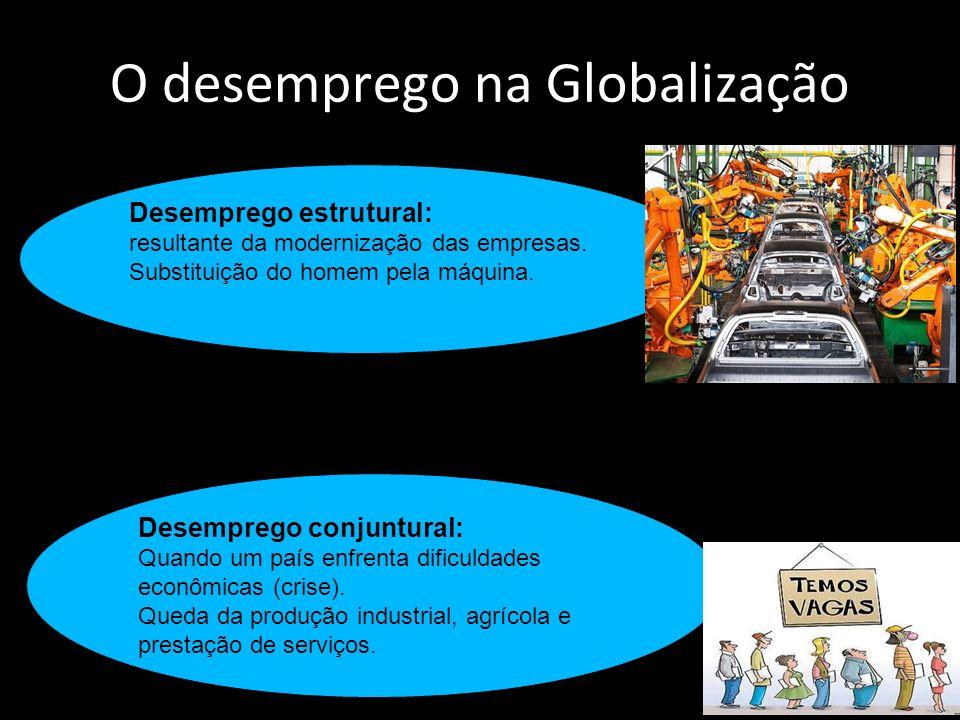 O desemprego na Globalização
