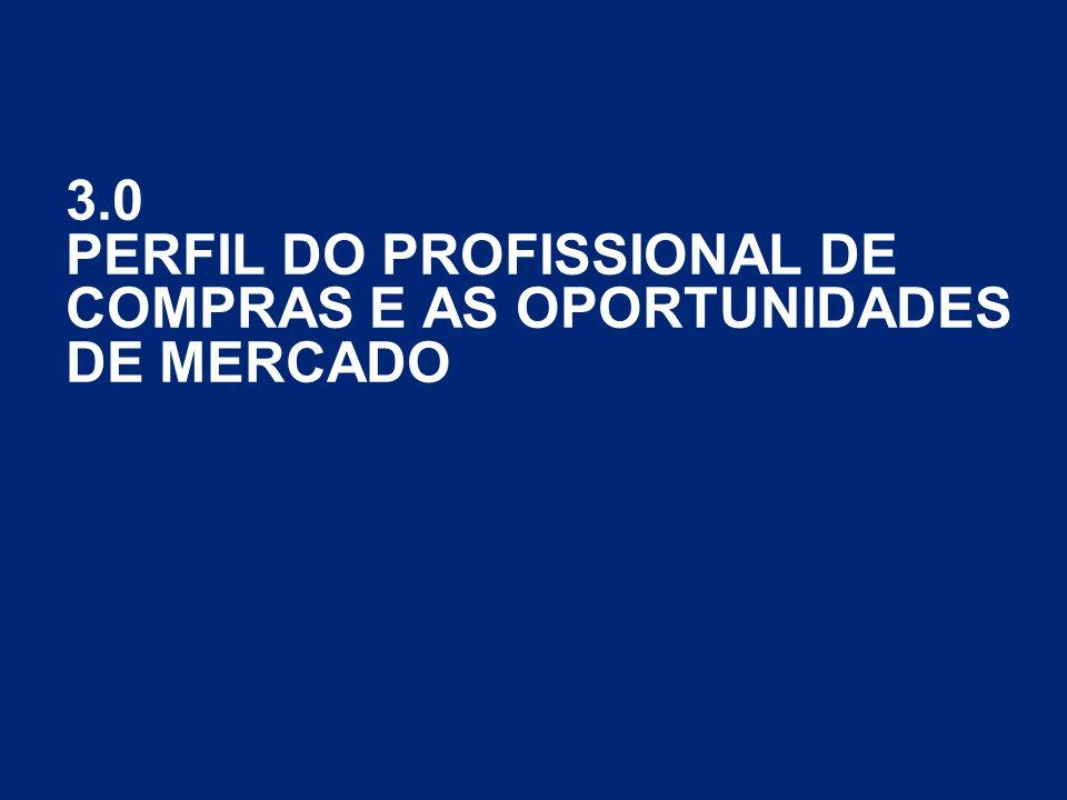 PERFIL DO PROFISSIONAL DE COMPRAS E AS OPORTUNIDADES DE MERCADO