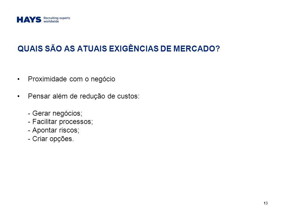 QUAIS SÃO AS ATUAIS EXIGÊNCIAS DE MERCADO