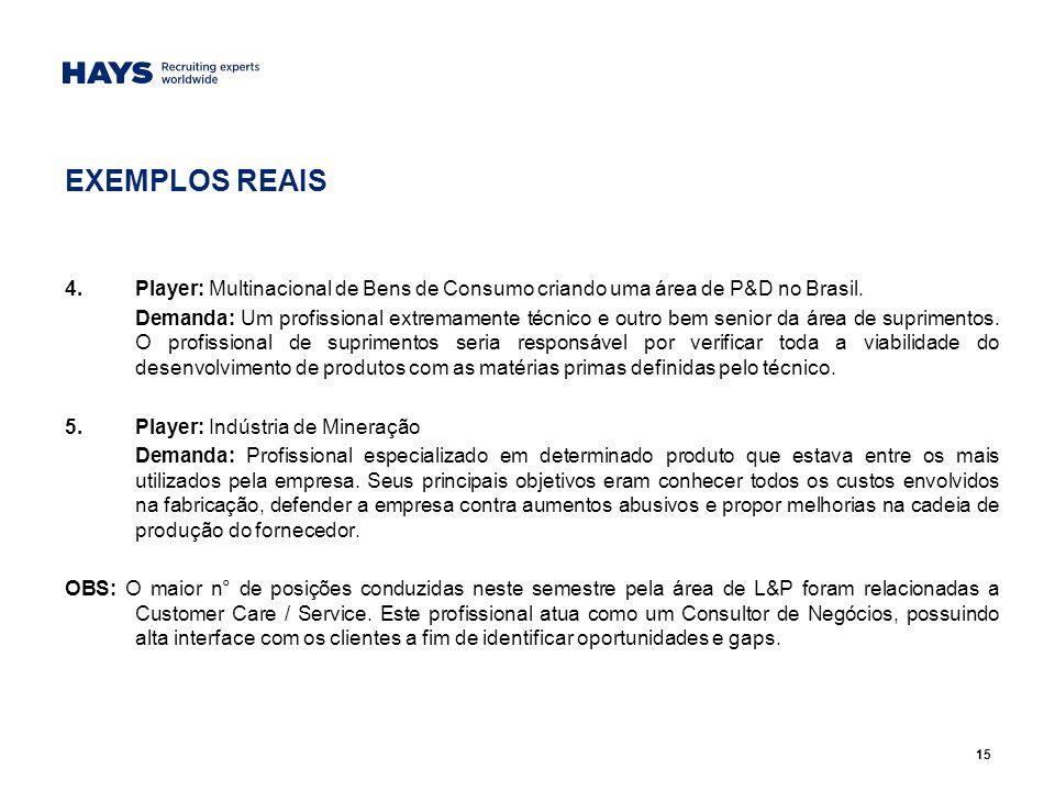 EXEMPLOS REAIS Player: Multinacional de Bens de Consumo criando uma área de P&D no Brasil.