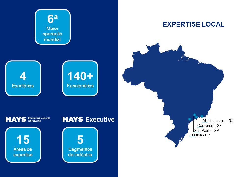 6ª 4 140+ 15 5 EXPERTISE LOCAL Maior operação mundial Escritórios