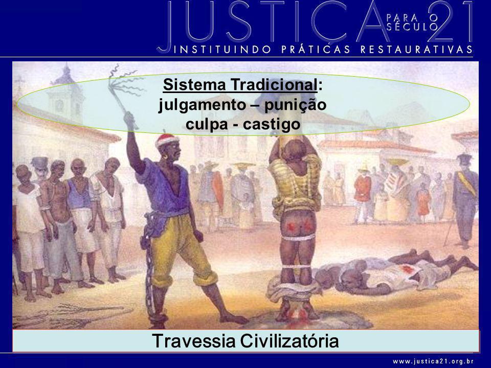 Travessia Civilizatória