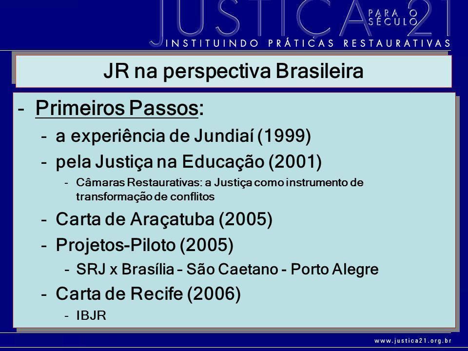 JR na perspectiva Brasileira