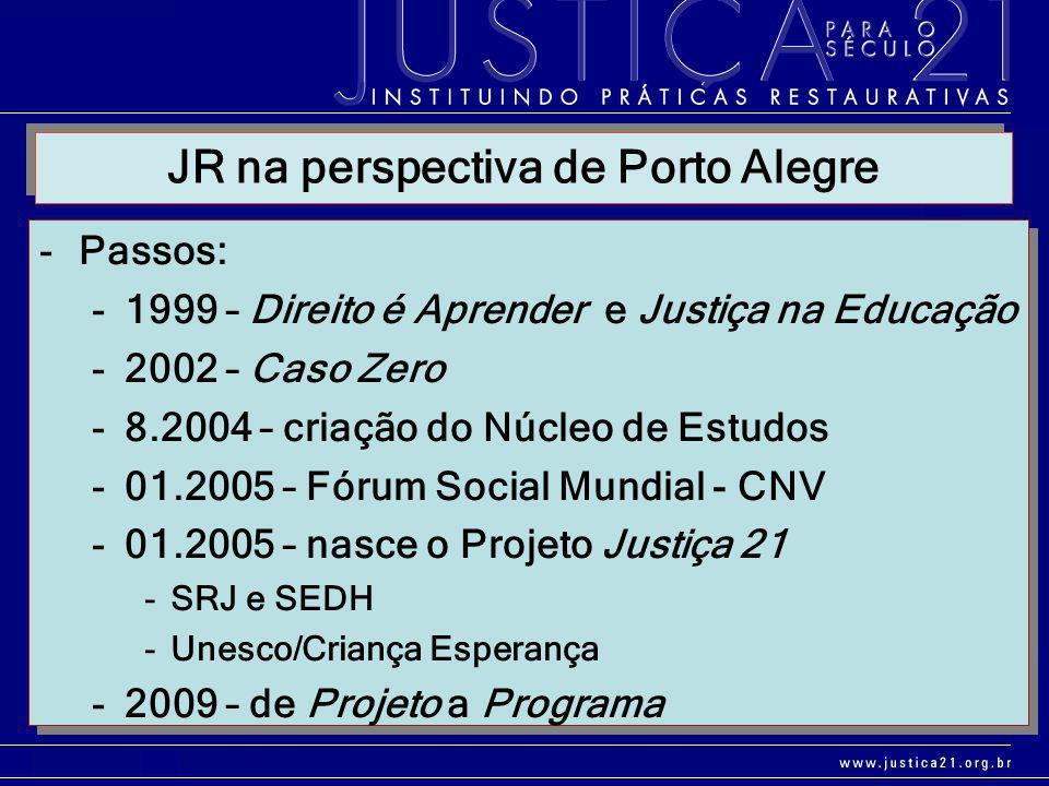 JR na perspectiva de Porto Alegre