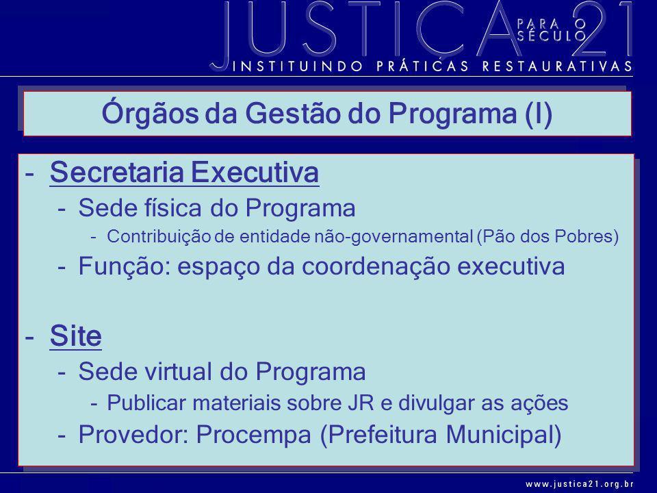 Órgãos da Gestão do Programa (I)