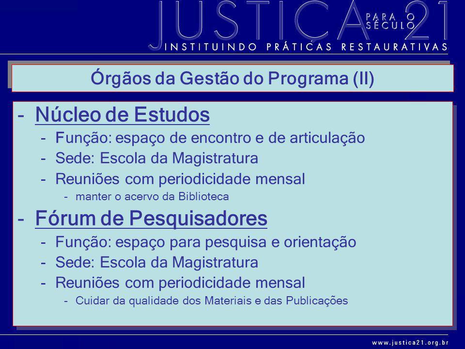 Órgãos da Gestão do Programa (II)