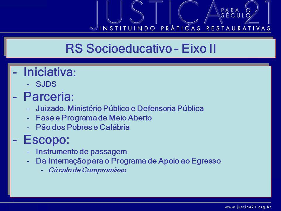 RS Socioeducativo – Eixo II