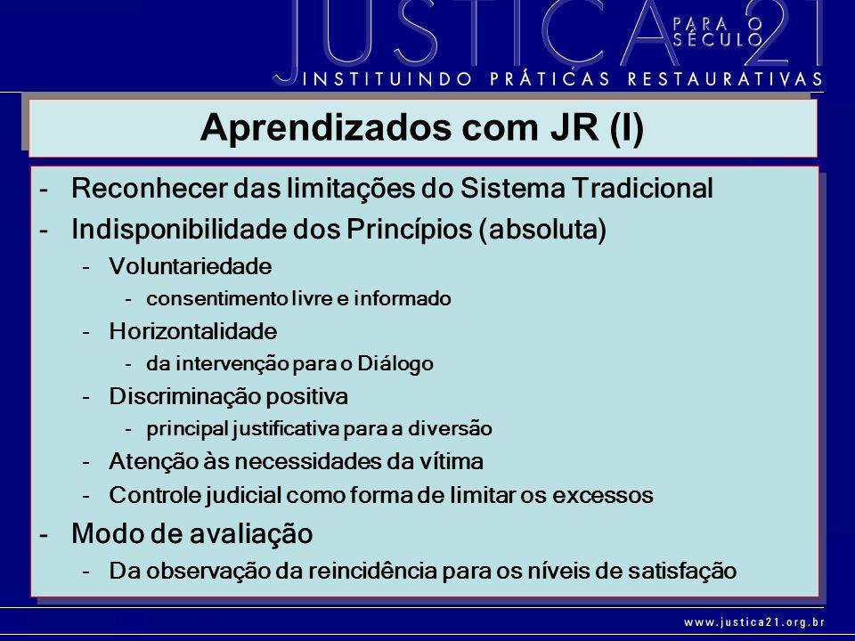 Aprendizados com JR (I)