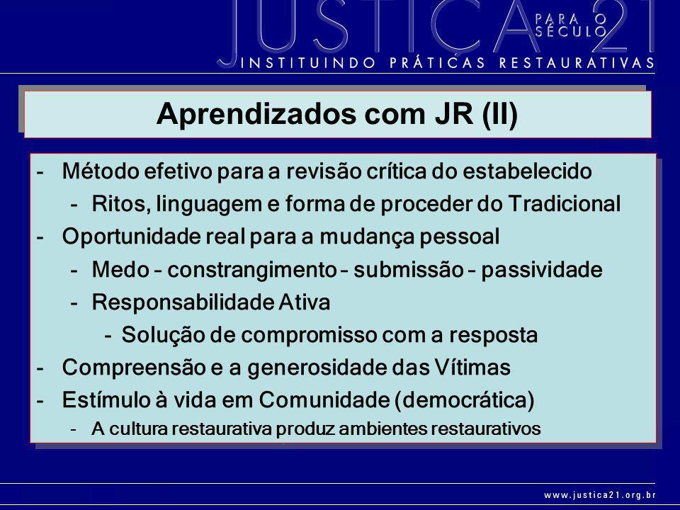 Aprendizados com JR (II)