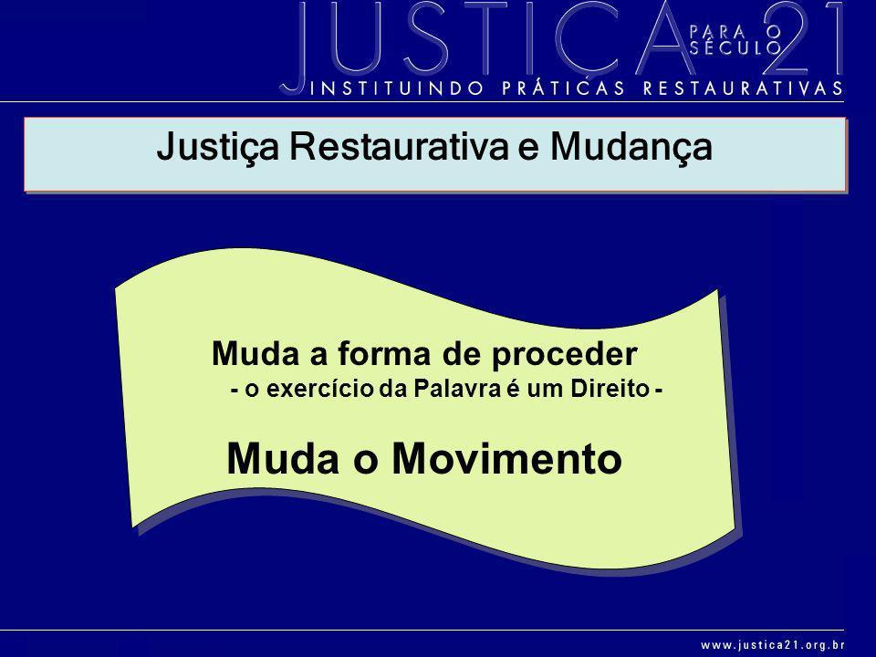 Muda o Movimento Justiça Restaurativa e Mudança