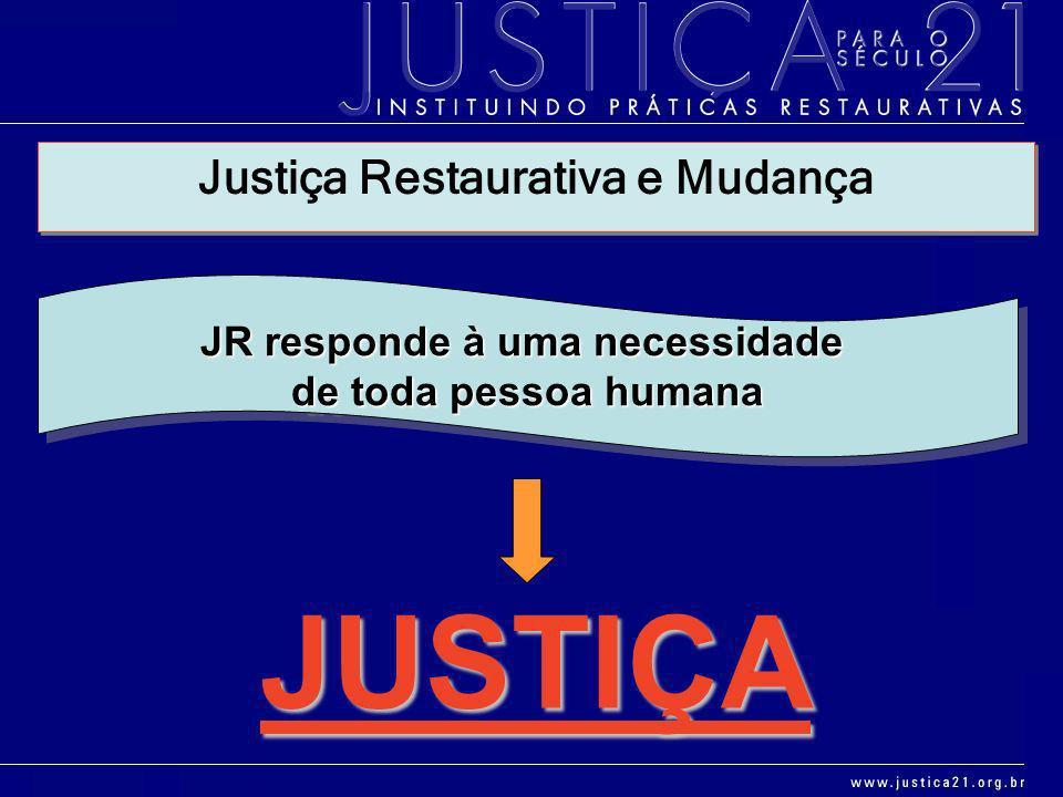 Justiça Restaurativa e Mudança JR responde à uma necessidade