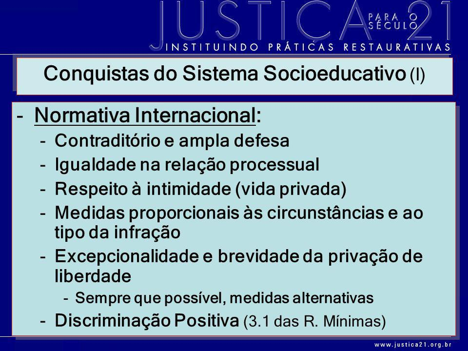 Conquistas do Sistema Socioeducativo (I)