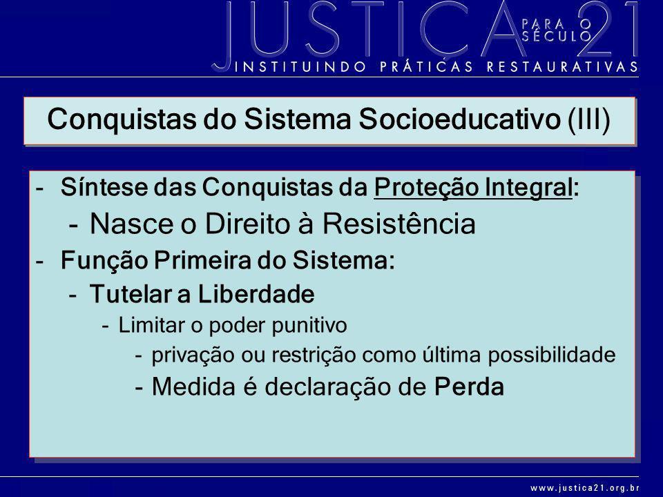 Conquistas do Sistema Socioeducativo (III)