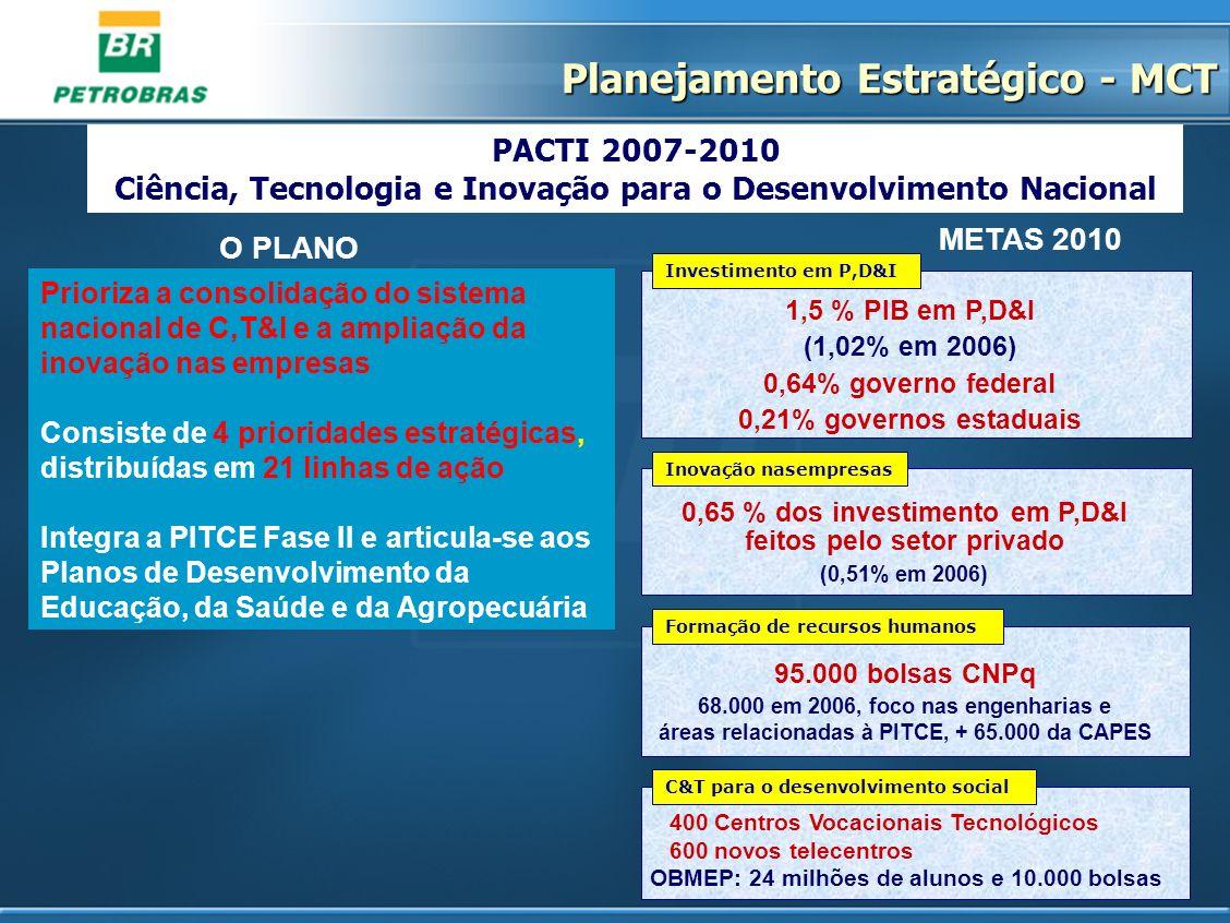 Planejamento Estratégico - MCT
