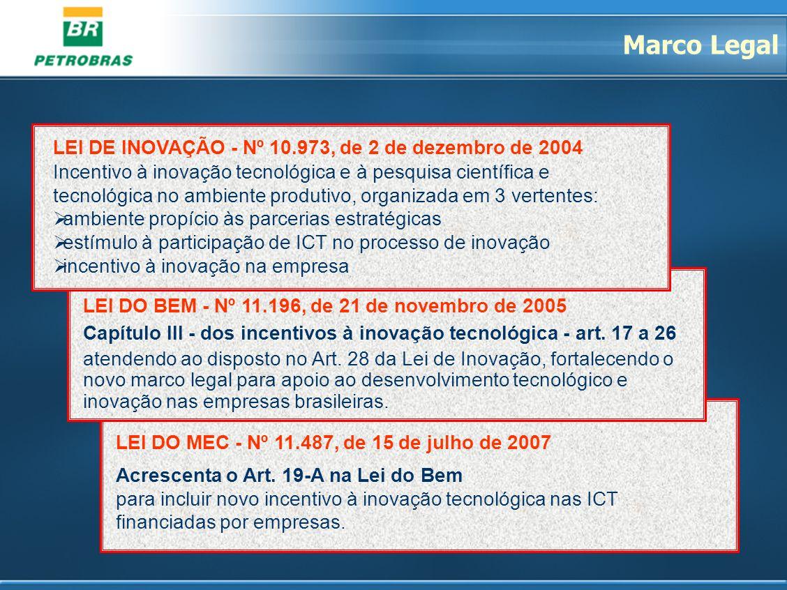 Marco Legal LEI DE INOVAÇÃO - Nº 10.973, de 2 de dezembro de 2004
