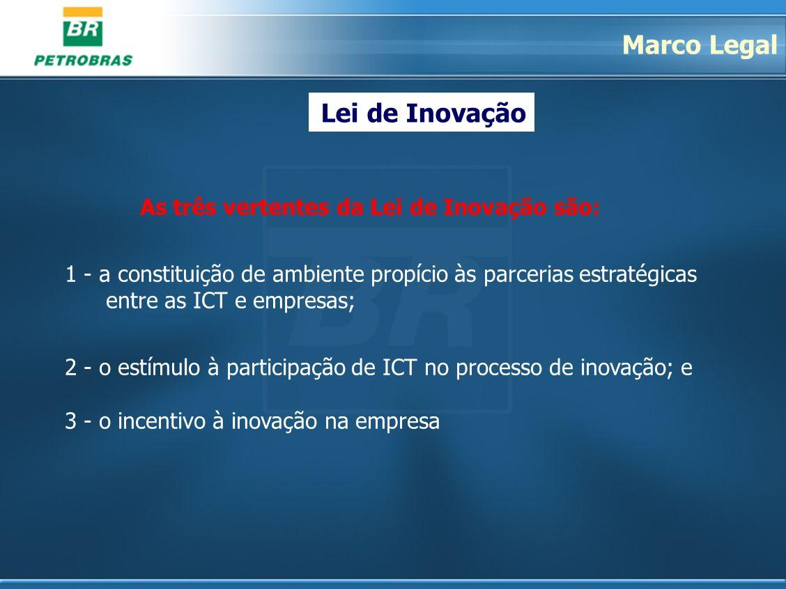 Marco Legal Lei de Inovação As três vertentes da Lei de Inovação são:
