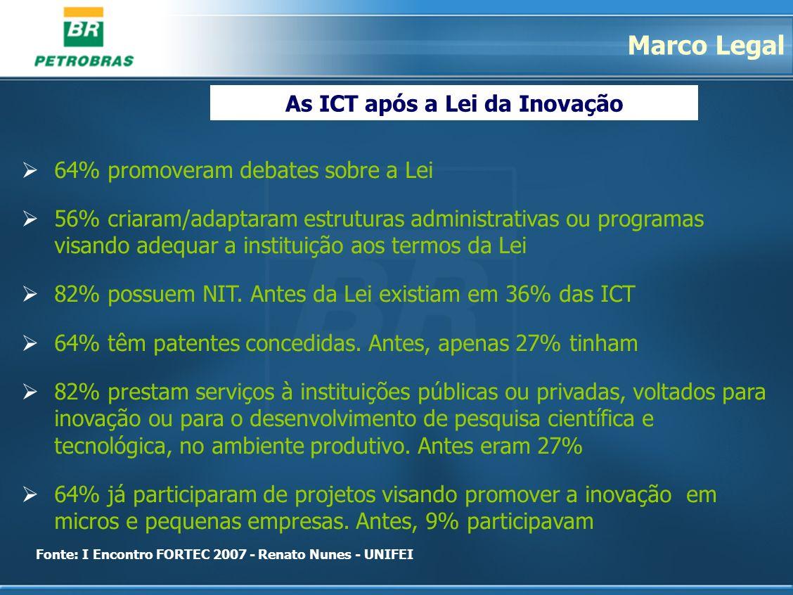 As ICT após a Lei da Inovação