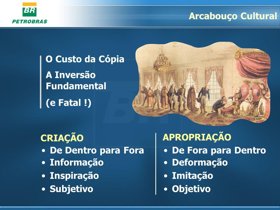 Arcabouço CulturalO Custo da Cópia. A Inversão Fundamental. (e Fatal !) Subjetivo. Objetivo. Informação.