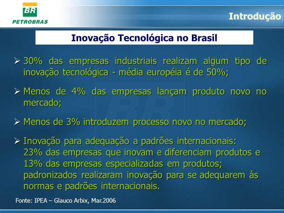 Inovação Tecnológica no Brasil