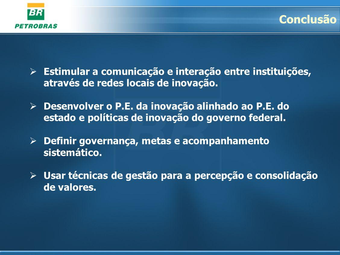 ConclusãoEstimular a comunicação e interação entre instituições, através de redes locais de inovação.
