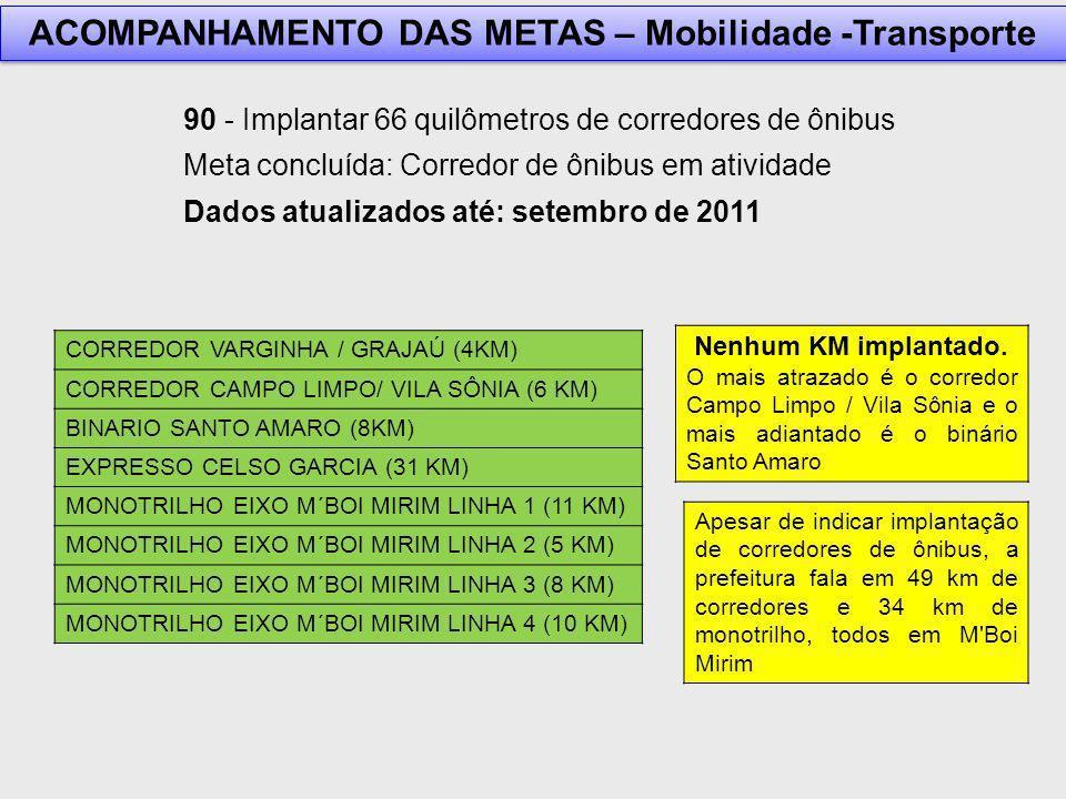 ACOMPANHAMENTO DAS METAS – Mobilidade -Transporte
