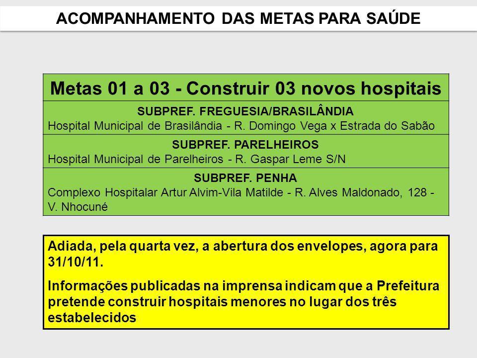 Metas 01 a 03 - Construir 03 novos hospitais
