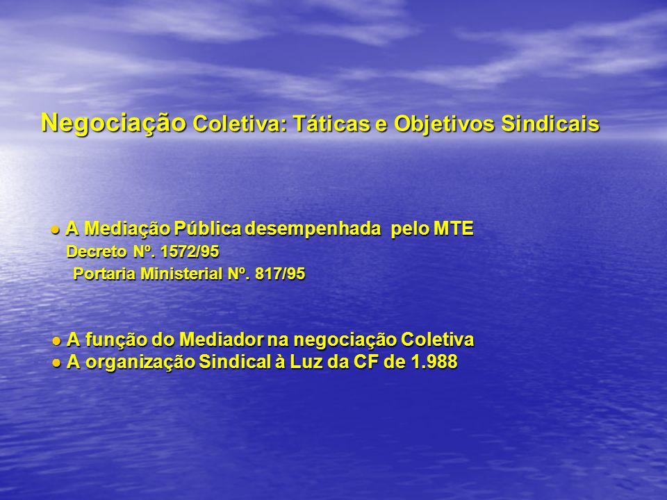 Negociação Coletiva: Táticas e Objetivos Sindicais
