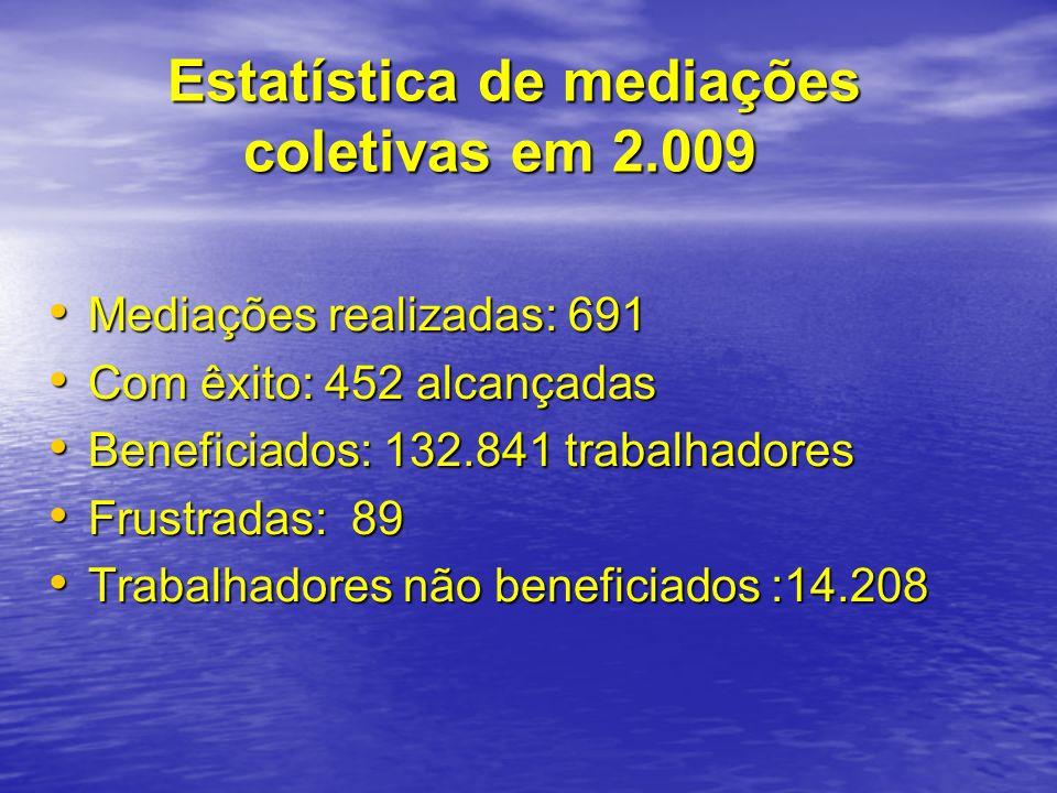 Estatística de mediações coletivas em 2.009