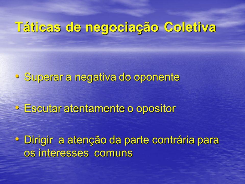 Táticas de negociação Coletiva
