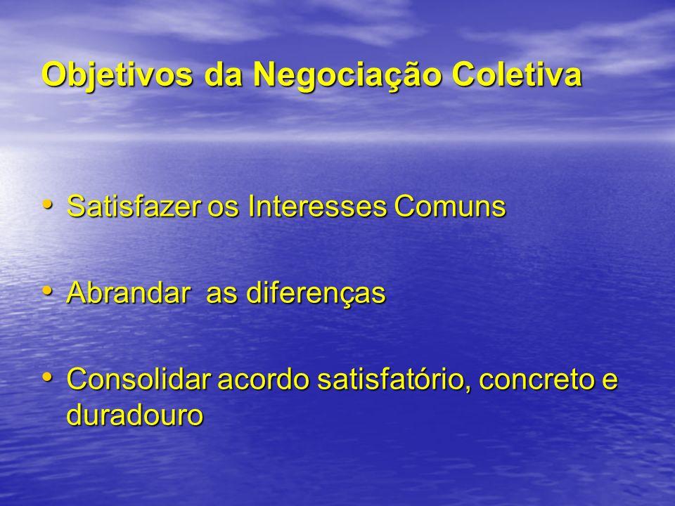 Objetivos da Negociação Coletiva