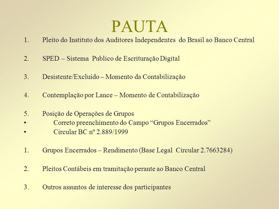 PAUTA Pleito do Instituto dos Auditores Independentes do Brasil ao Banco Central. SPED – Sistema Publico de Escrituração Digital.