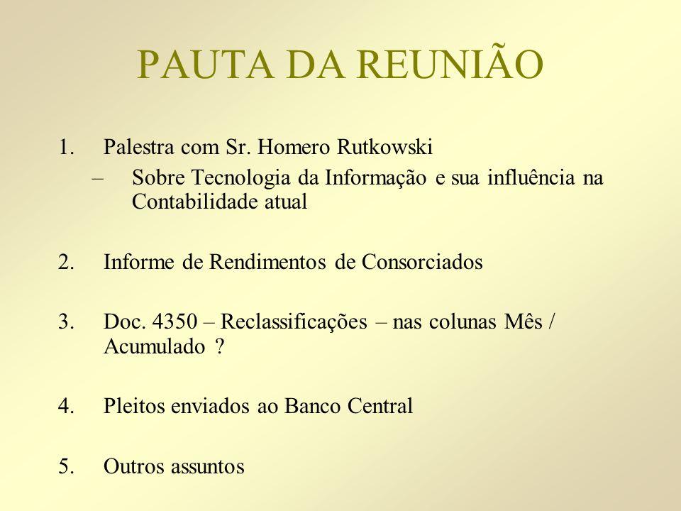PAUTA DA REUNIÃO Palestra com Sr. Homero Rutkowski