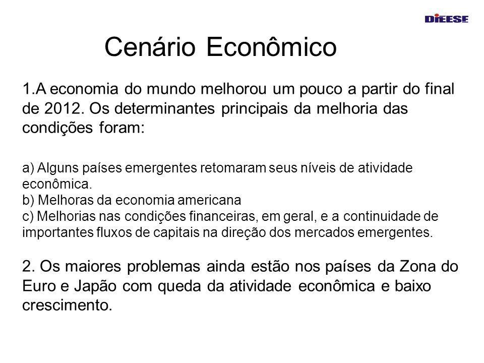 Cenário Econômico 1.A economia do mundo melhorou um pouco a partir do final de 2012. Os determinantes principais da melhoria das condições foram: