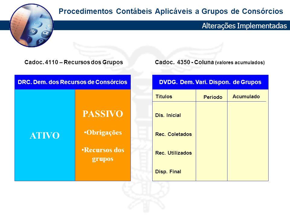 PASSIVO ATIVO Alterações Implementadas Obrigações Recursos dos grupos