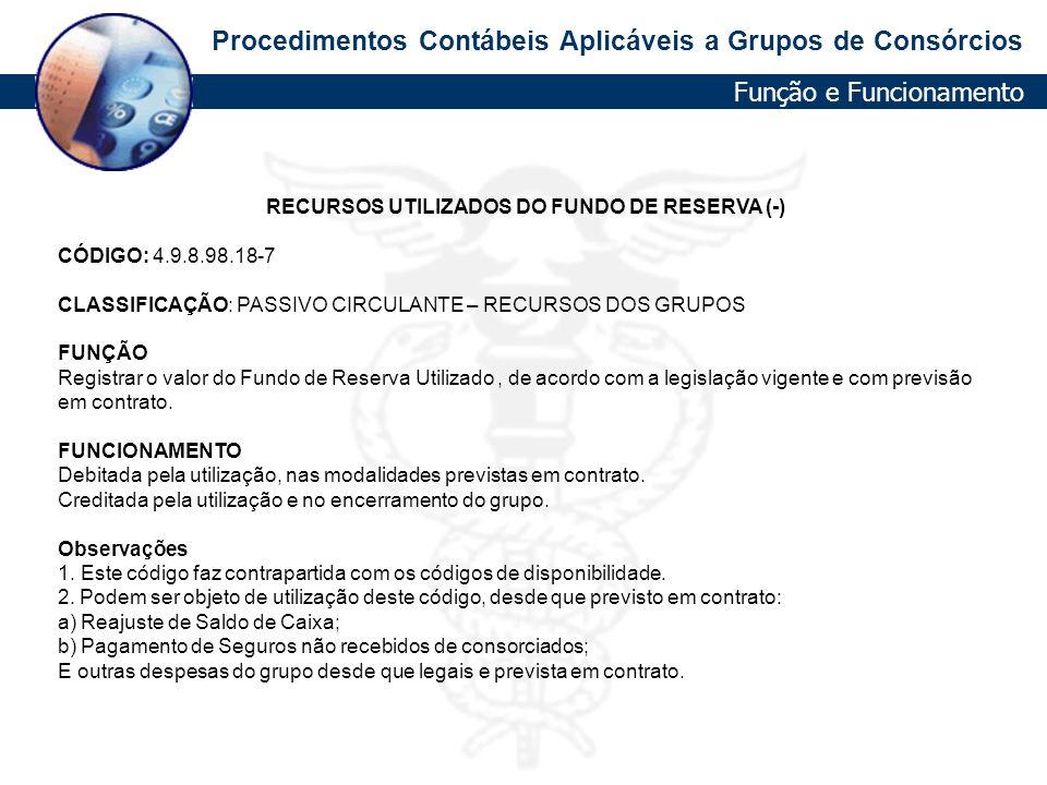 RECURSOS UTILIZADOS DO FUNDO DE RESERVA (-)
