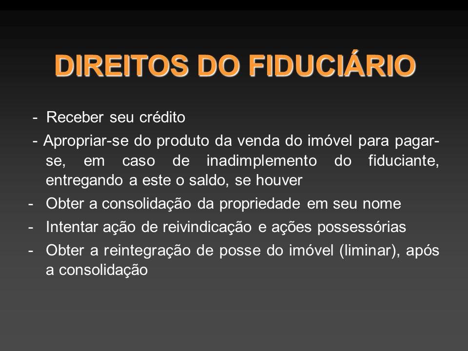 DIREITOS DO FIDUCIÁRIO