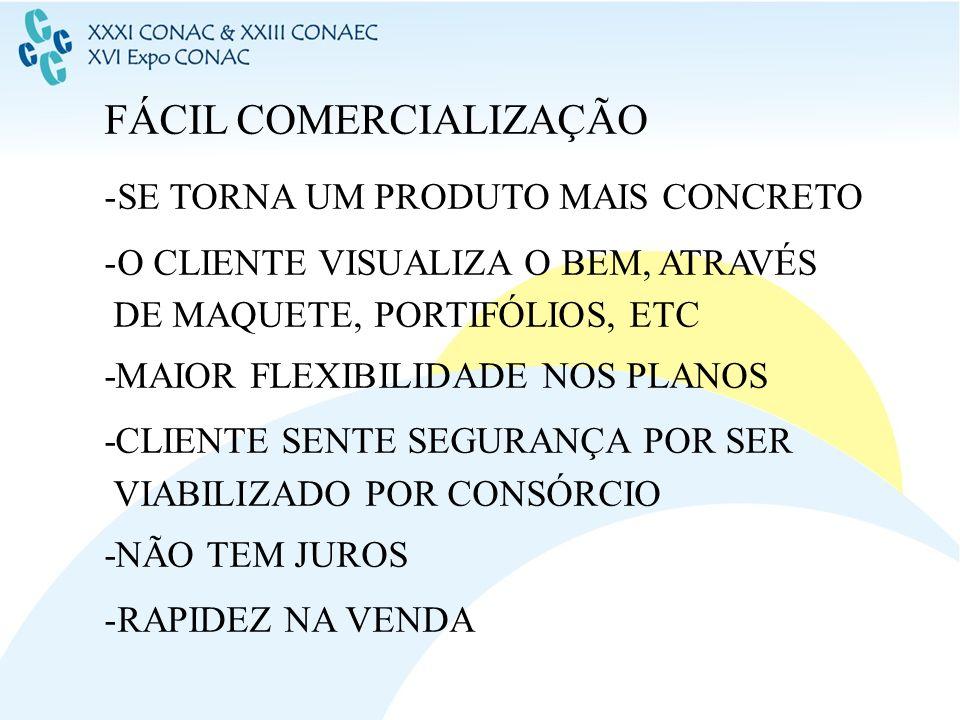 FÁCIL COMERCIALIZAÇÃO