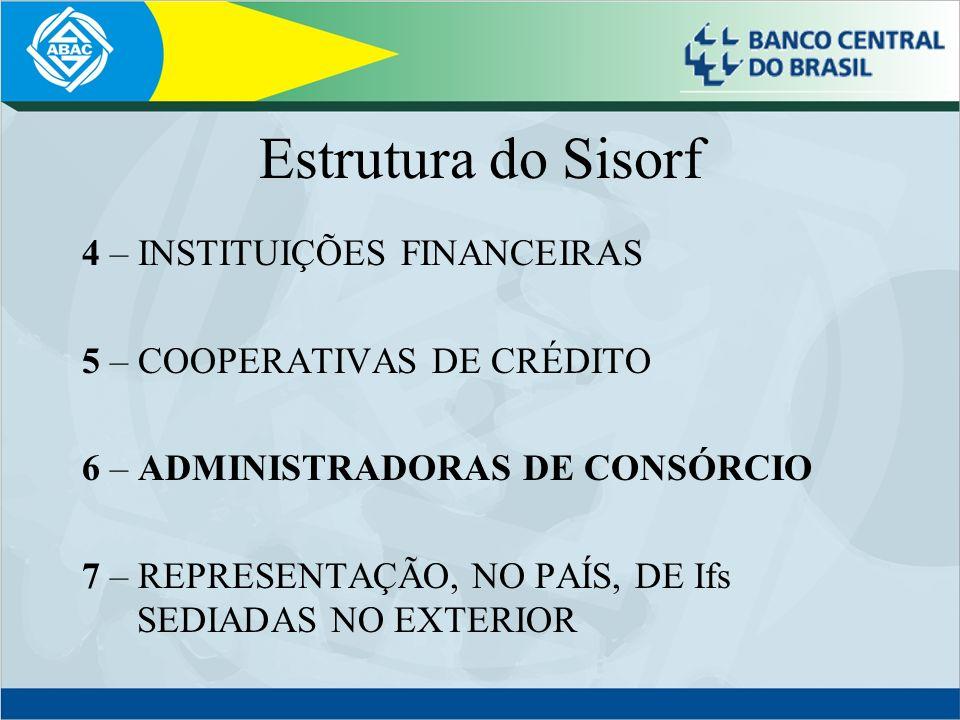 Estrutura do Sisorf 4 – INSTITUIÇÕES FINANCEIRAS
