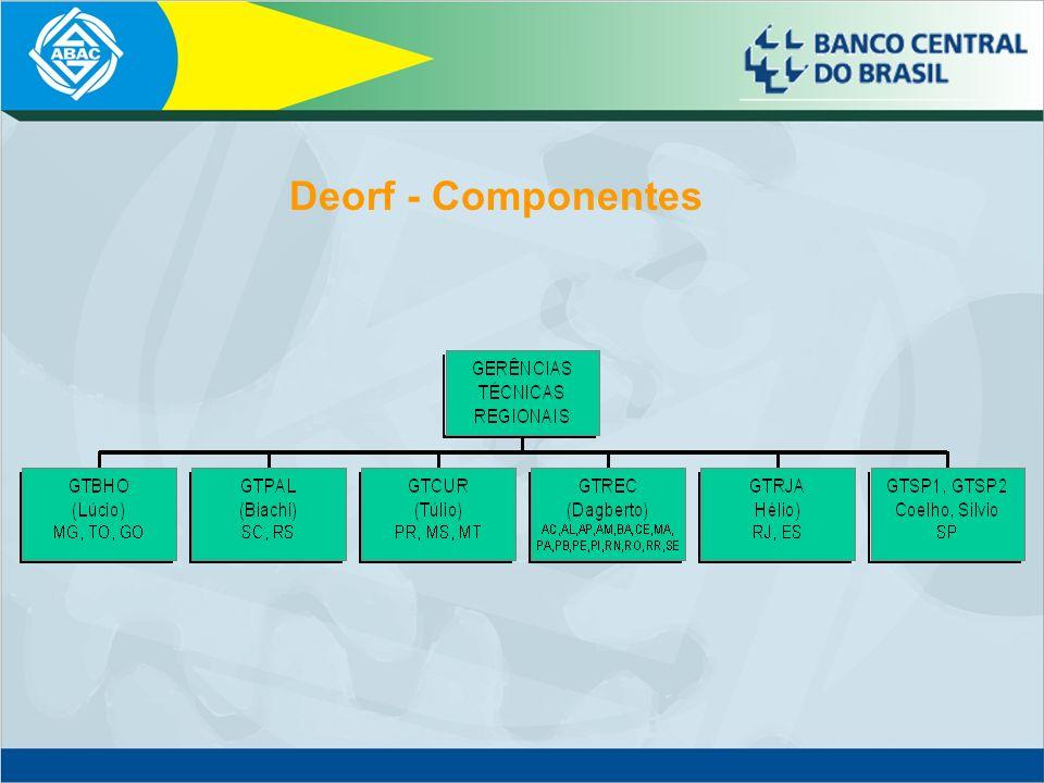 Deorf - Componentes