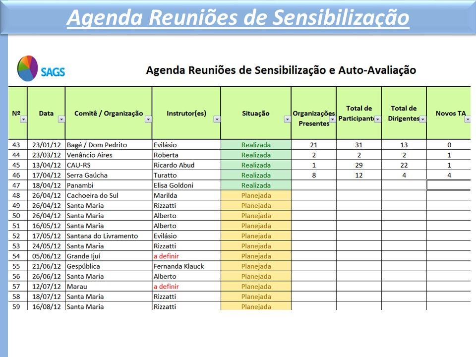 Agenda Reuniões de Sensibilização