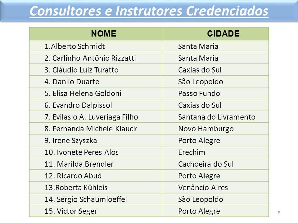Consultores e Instrutores Credenciados