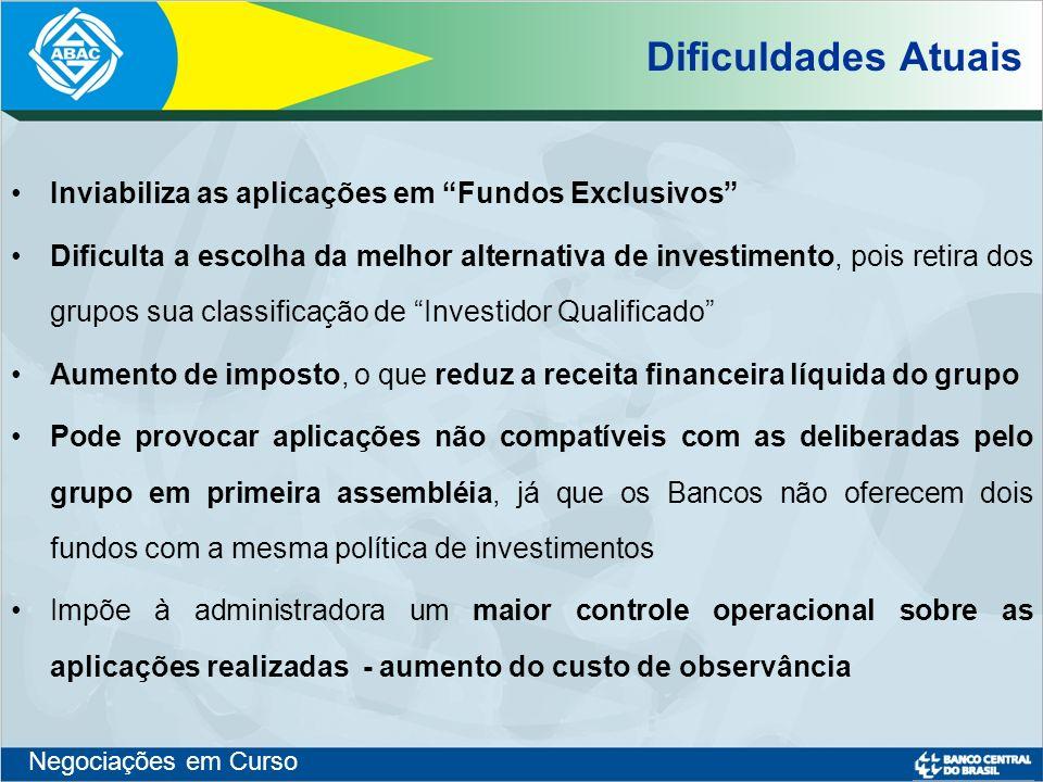 Dificuldades Atuais Inviabiliza as aplicações em Fundos Exclusivos
