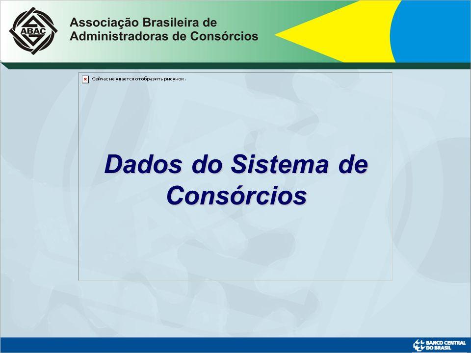 Dados do Sistema de Consórcios