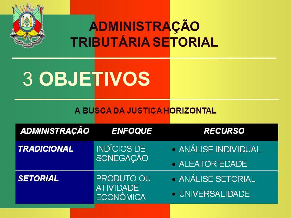 ADMINISTRAÇÃO TRIBUTÁRIA SETORIAL A BUSCA DA JUSTIÇA HORIZONTAL