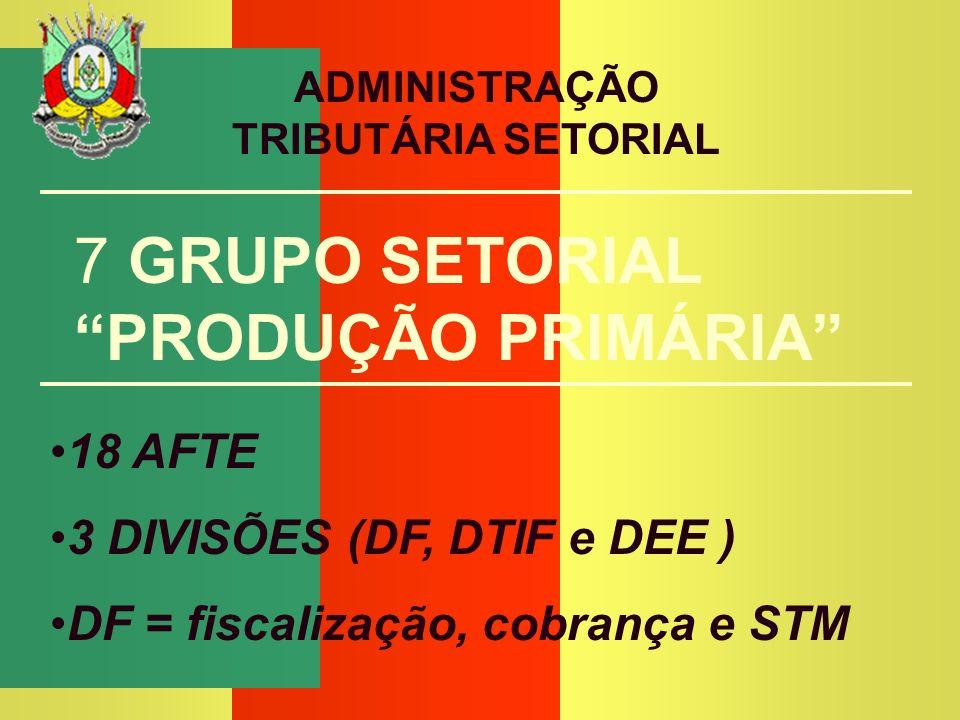 ADMINISTRAÇÃO TRIBUTÁRIA SETORIAL